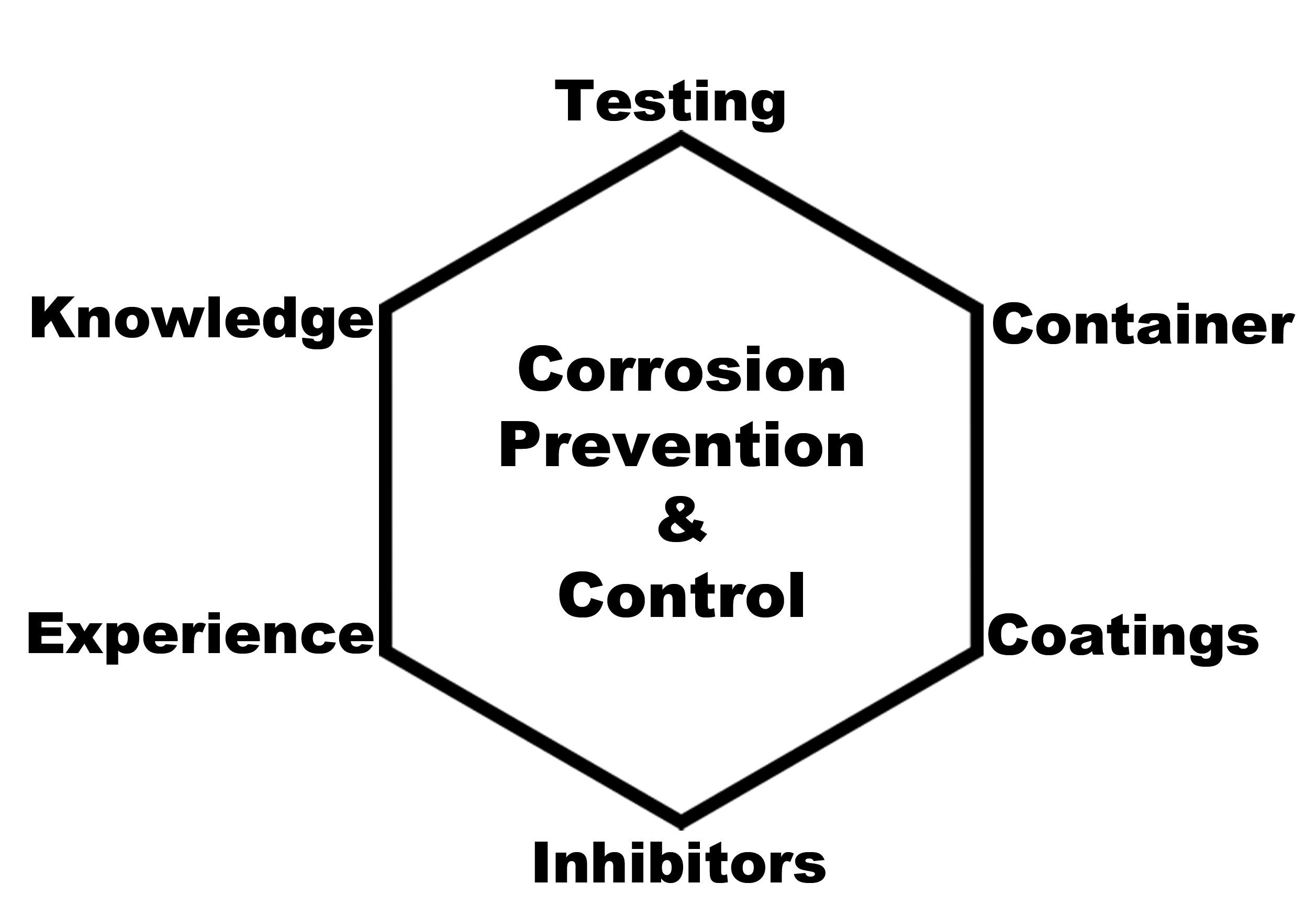december-2016-corrosion-corner-figure-2