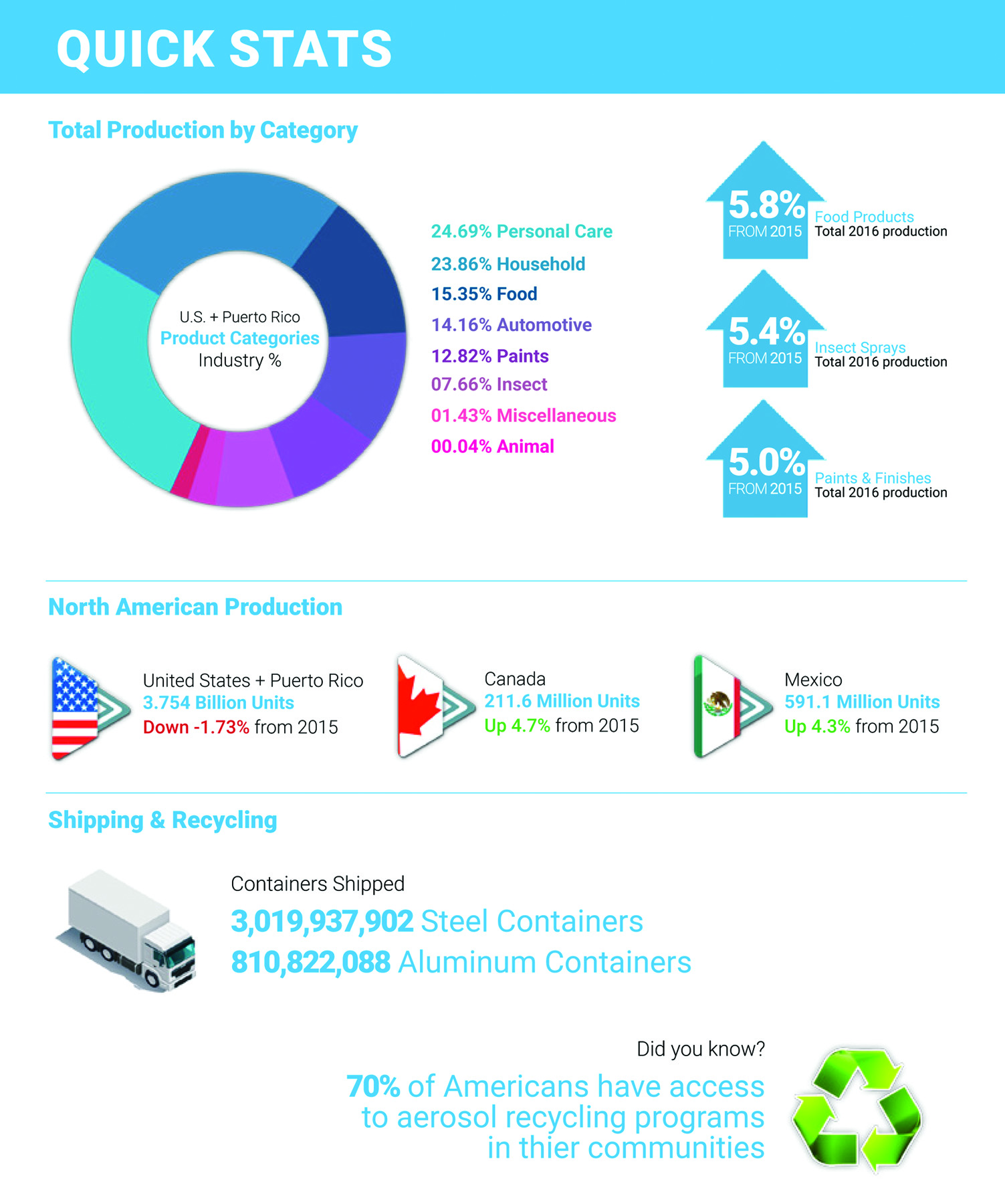 2016_Survey_InfoGraphic-1x